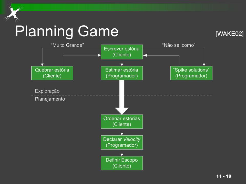 Planning Game [WAKE02]